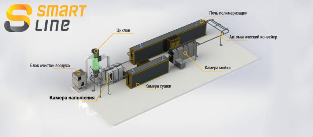 Камера напыления